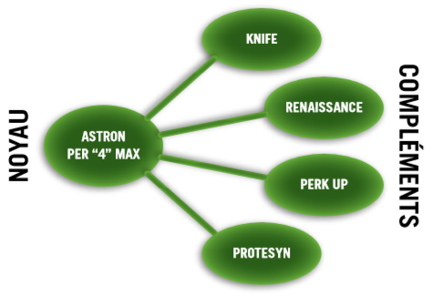 renaissance_plateforme_nutrition